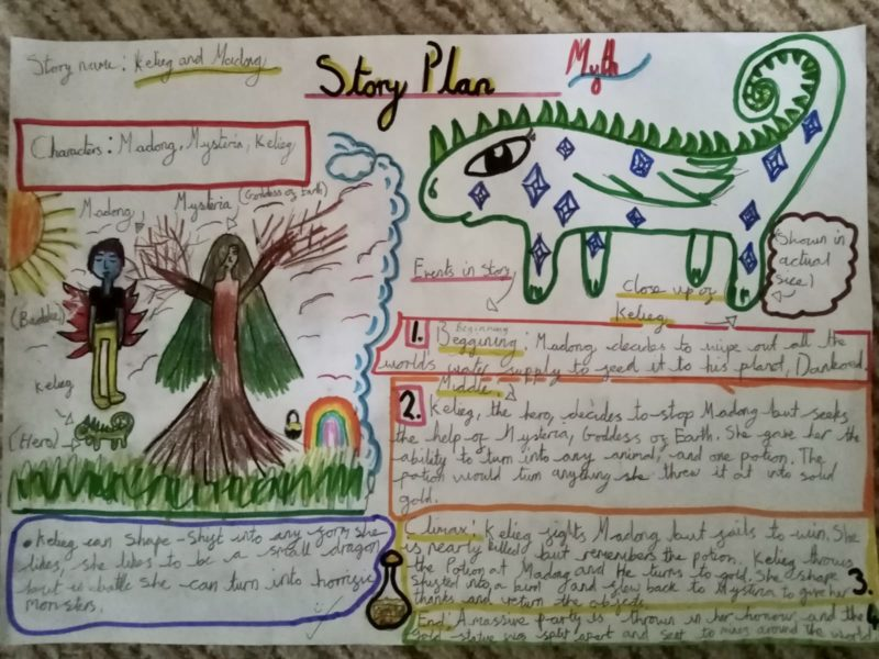 School life in lockdown from Skye's perspective - Skye's plan for her own myth